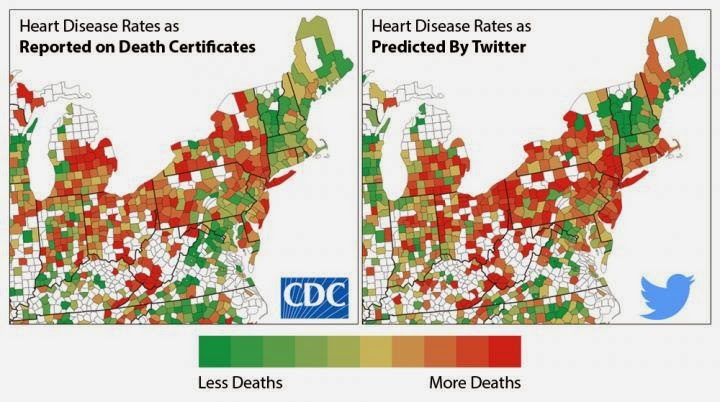 Twitter can predict rates of coronary heart disease