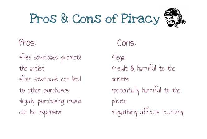 """pros and cons of piracy 2018-4-4 i must first state that those who """"defend"""" music piracy are not advocating criminal theft nor are they suggesting that any form of stealing is acceptable their greatest concern or question is this, is the riaa and other music industry organizations protesting music piracy really being forthright and accurate with their arguments."""