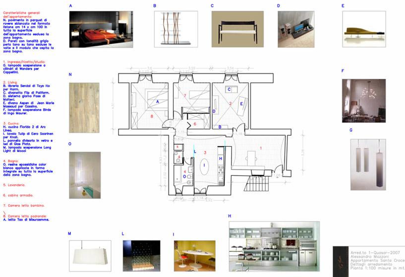 Arredo e design segui le tue passioni diventa arredatore for Arredatore di interni