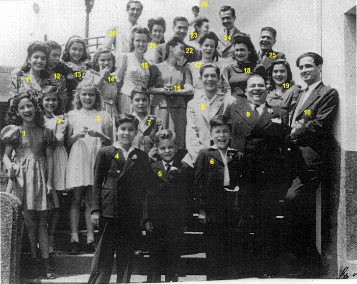 """Familia Peláez Ossa """"Restaurante Casa Blanca"""" Santiago de Cali 1945"""