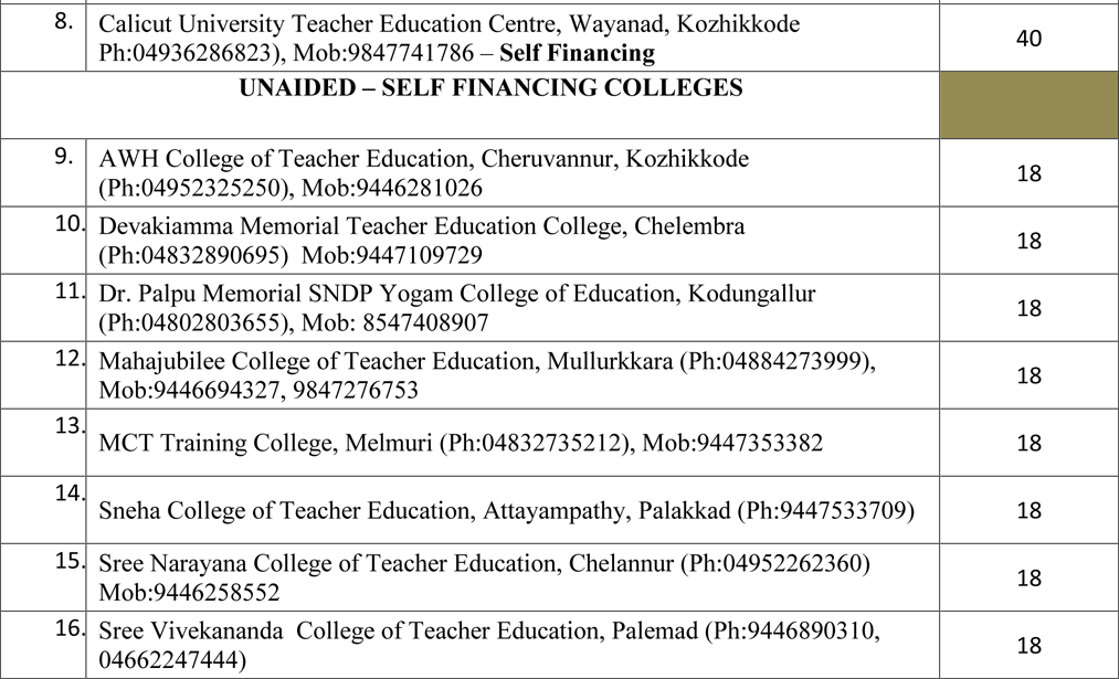 Calicut University M.Ed Entrance Exam 2014 provisional Rank list published, Candidates can check Calicut University M.Ed Entrance Rank List 2014 / download M.Ed Ranklist through university website www.universityofcalicut.info