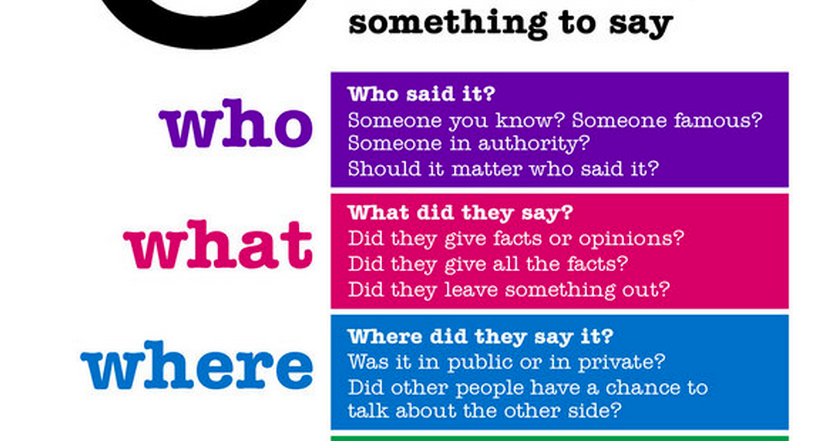critical thinking classroom posters