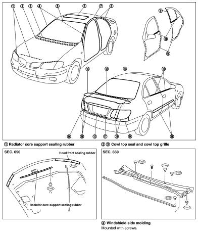 2005 nissan frontier timing chain diagram wiring diagram for car 2006 dodge dakota automatic transmission wiring diagram in addition nissan sentra 2007 engine diagram additionally 95