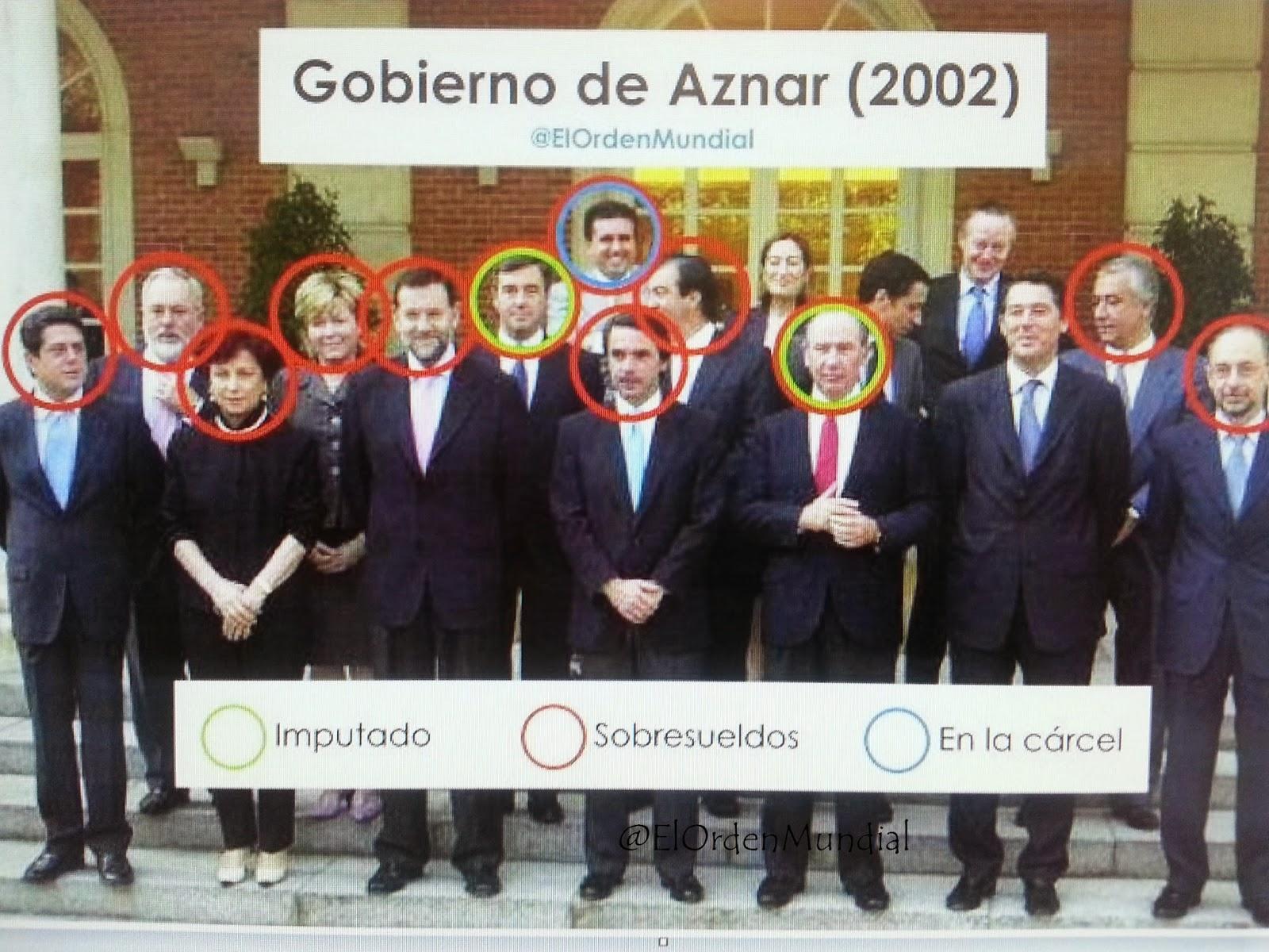 Podemos, Pablo Iglesias, el PPSOE y Miss Universo.