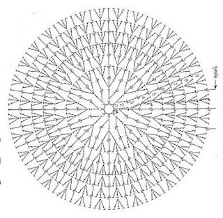 схема шапки крючком донышко