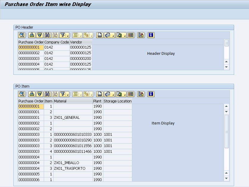 Sap abap report program all about star schema u0026 for Level table sap