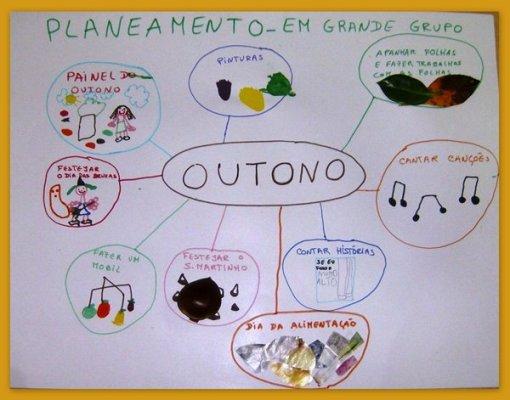 ideias para trabalhar no jardim de infancia:Jardins Coloridos: Planeamento – Atividades outono