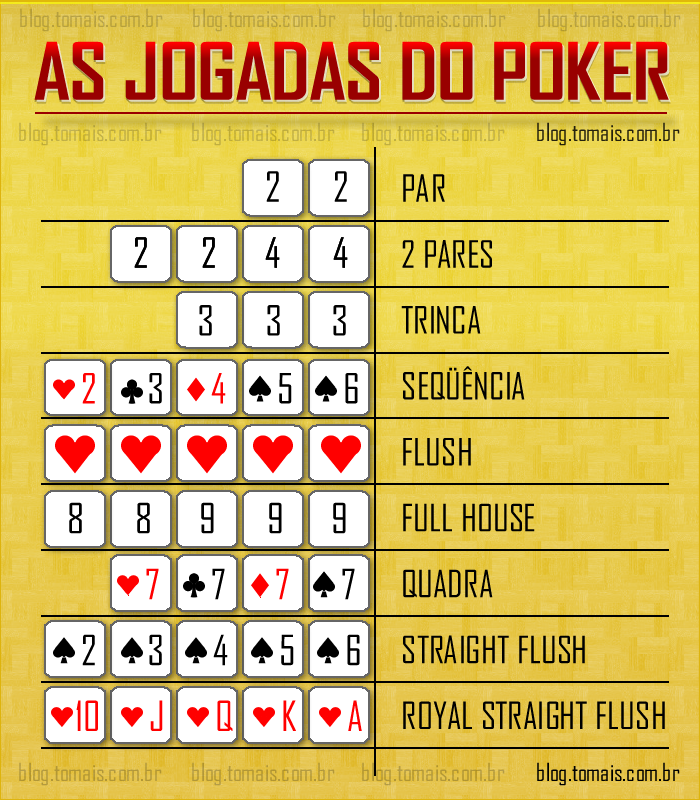 Jogos de gambling