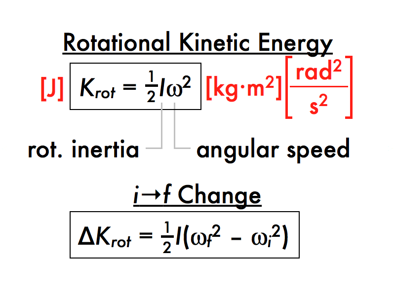 Translational Kinetic Energy Formula Physics presentation: ...