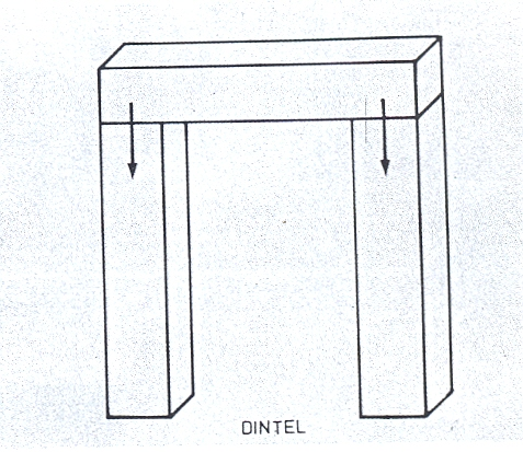 Arquitectura dise o y collage art stico la falsa b veda for Que es arquitectura wikipedia