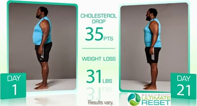 Beachbody Ultimate Reset, www.HealthyFitFocused.com, Ultimate Reset Results