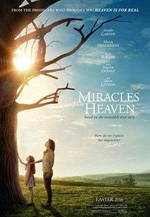 Phép Màu Từ Thiên Đàng - Miracles from Heaven