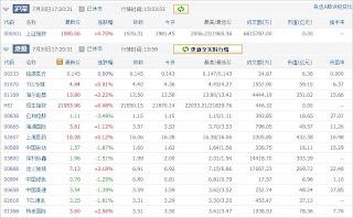 中国株コバンザメ投資ウォッチ銘柄watch20130730