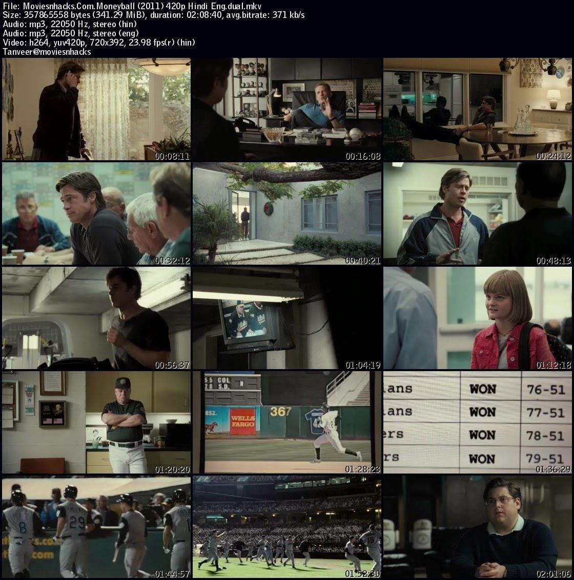 Moneyball (2011) Hindi Dual BRRip 350Mb Download