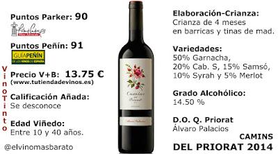 Comprar Camins del Priorat 2014 de Álvaro Palacios