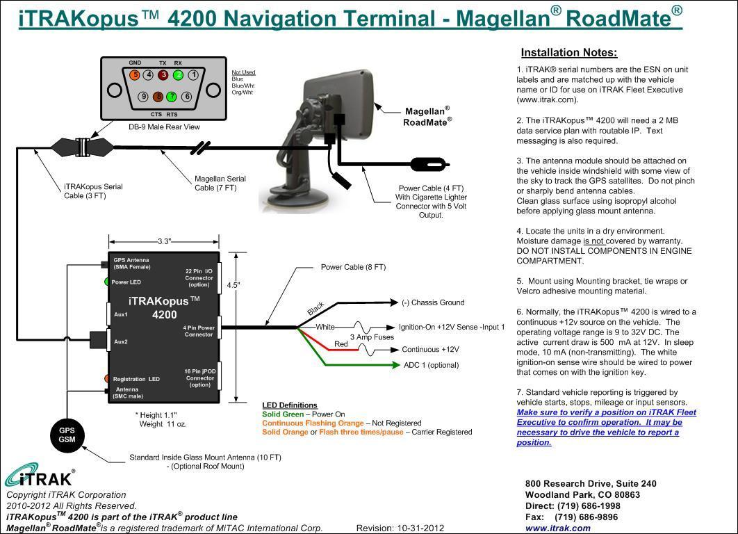 Magellan Gps Wiring Diagram - Great Installation Of Wiring Diagram on garmin network cable wiring, garmin sensor, garmin 3010c wiring, data mapping diagram, garmin usb wiring, atx connector diagram, garmin speedometer,