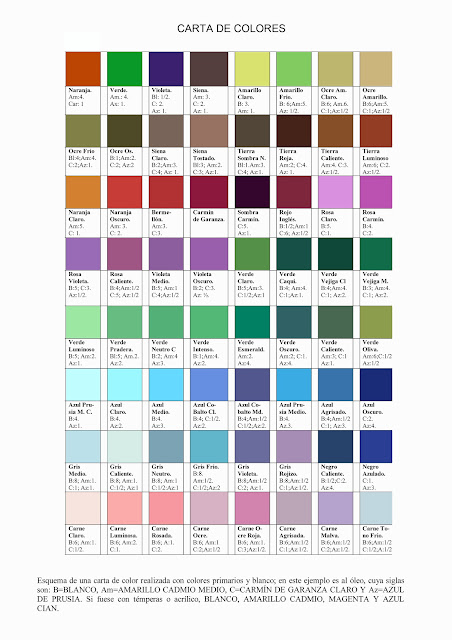 Carta de colores pinturas popular imagui - Catalogo colores pintura ...