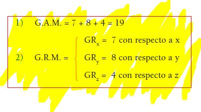 grado_monomio_álgebra