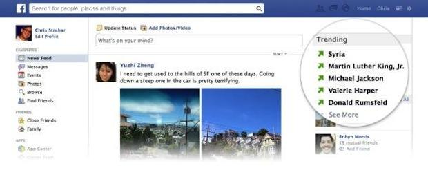 Trend Facebook
