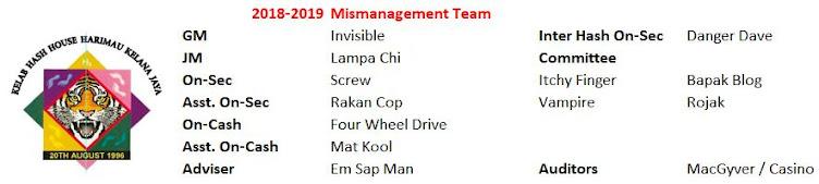 Mismanagement Team