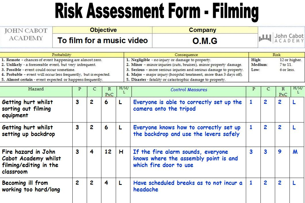 Amelia O'Callaghan A2 Blog: Risk Assessment Form - Filming