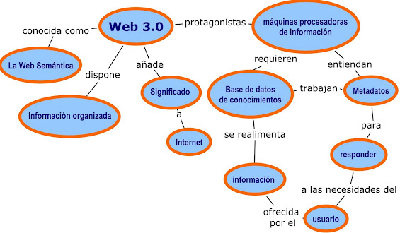 Web%2B3.0.jpg