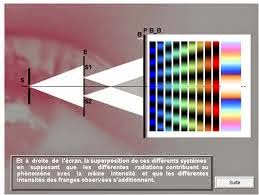 Cours Optique physique  smp s4