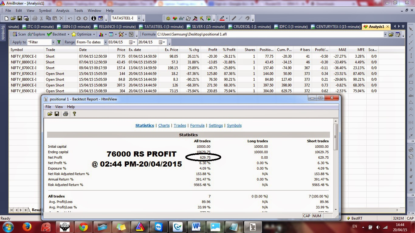 Project report on option trading strategies