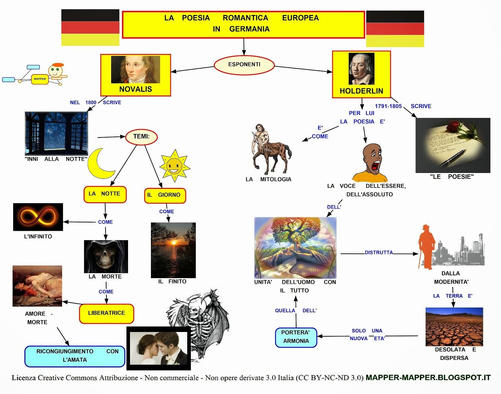 Mappa concettuale romanticismo in germania - Poesia lo specchio ...