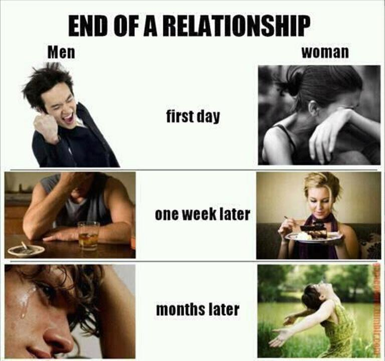 Men vs Women Break Up Memes
