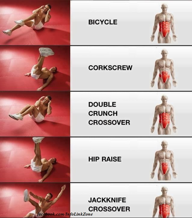 TOP EXERCISES FOR ABS SIX PACK EASY