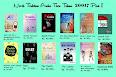 Novel Terbitan Arsha Teen tahun 2017 Part 1