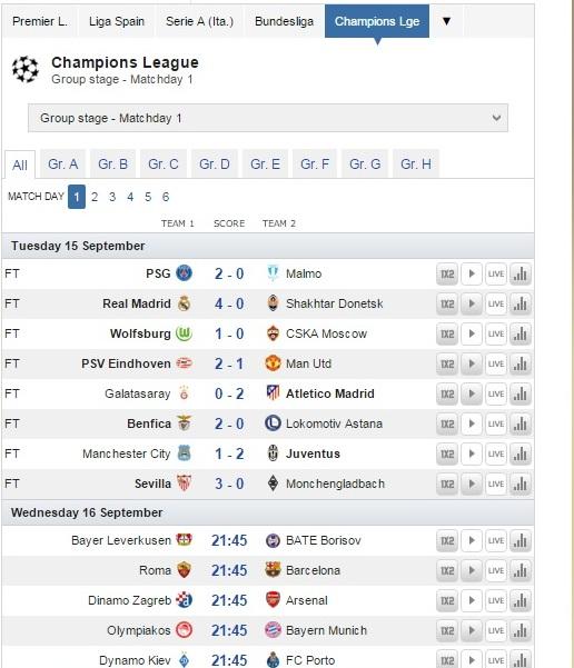 uefa results