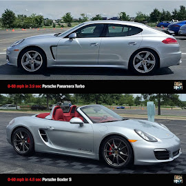 Porsche World Roadshow models. The Panamera Turbo and Boxster S.