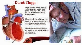 Obat untuk Menormalkan Darah Tinggi