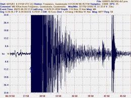 Image Result For Alerta Sismica