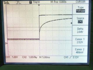 Waveform on an oscilloscope screen