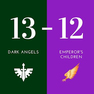 Batalla muy reñida entre Ángeles oscuros e Hijos del Emperador