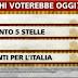Come votano gli italiani? l'ultimo sondaggio Ipsos presentato a Ballarò