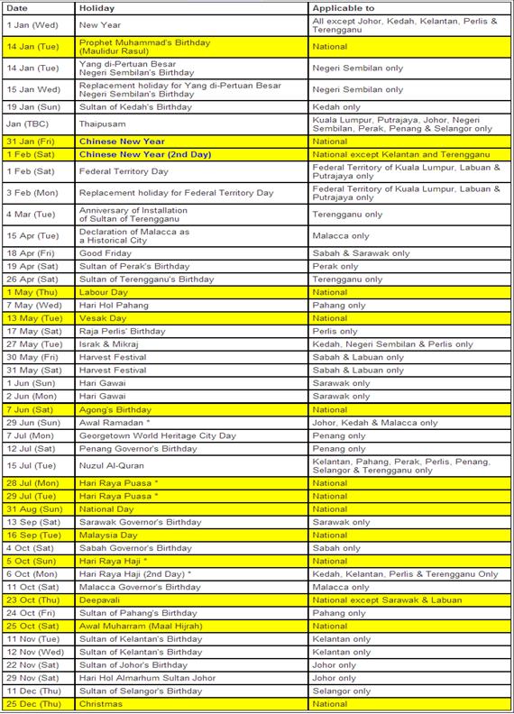 cuti umum 2014