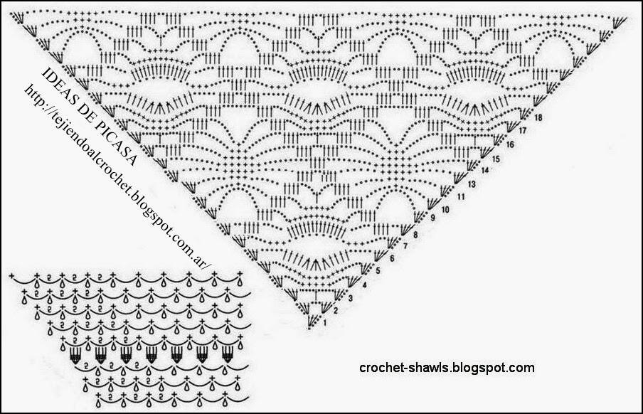 Bolsos A Crochet Paso A Paso Patrones. Entrate Sobre Como Hacer ...