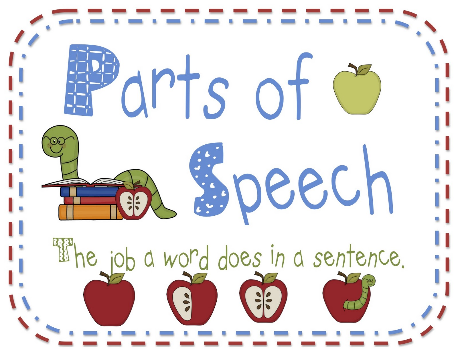 parts of speech We've been learning about the parts of speech in the most fun ways a parts of speech printable and flip book, writing our own mad libs, and more.