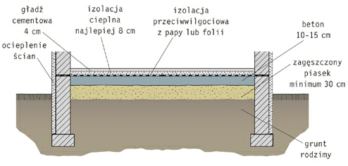 Balmoral granit