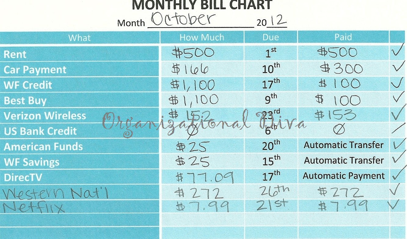 Image Gallery Monthly Bill Pay Chart