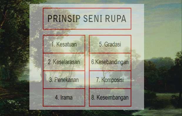 Prinsip Prinsip Seni Rupa