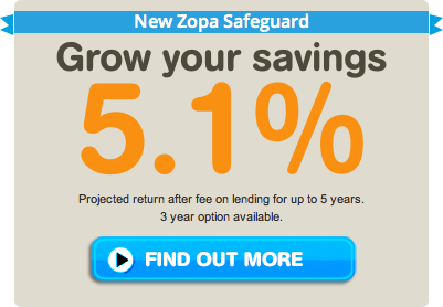 Offre Zopa Safeguard