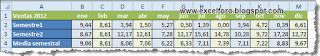 Grafico de columnas apiladas en Excel.