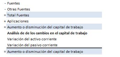 Situación Financiera