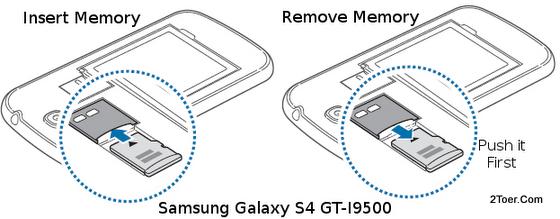 Samsung Galaxy S4 GT-I9500 Insert Slot Remove microSD Memory Card