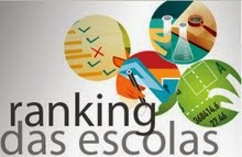 Ranking das Escolas 2013